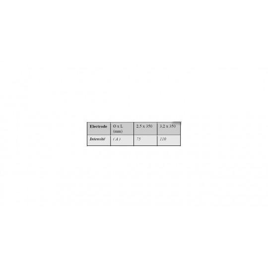 ELECTRODES316L - Electrode inox au molybdène